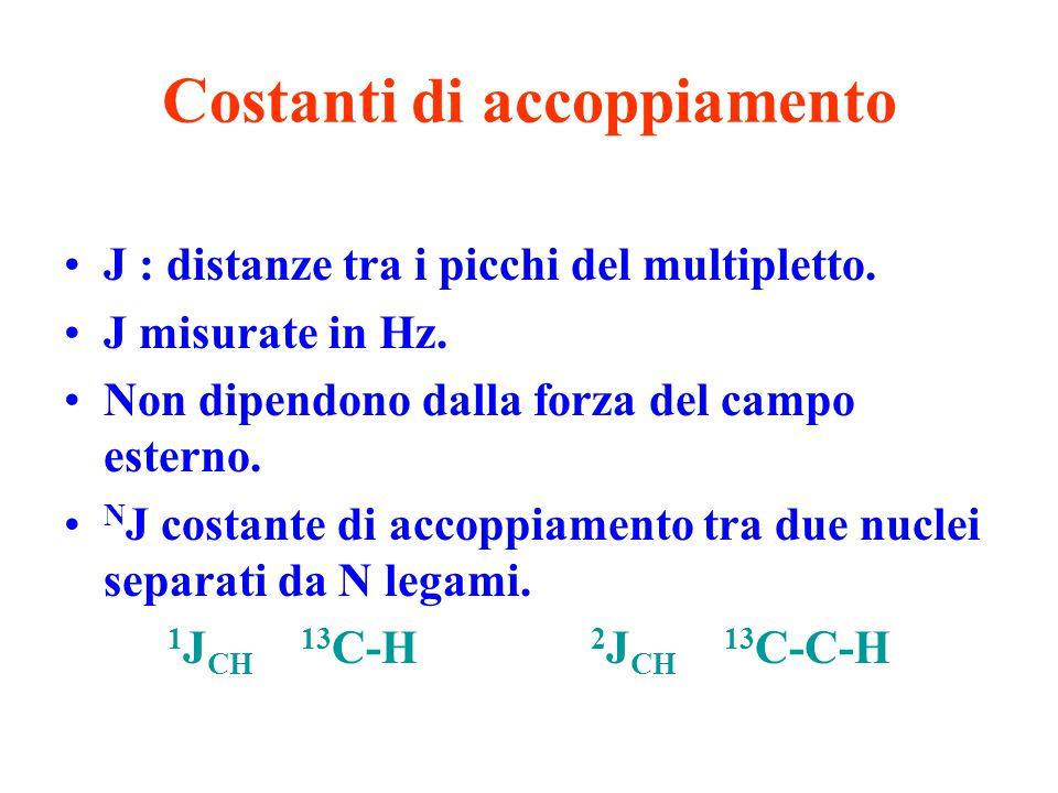 Costanti di accoppiamento J : distanze tra i picchi del multipletto. J misurate in Hz. Non dipendono dalla forza del campo esterno. N J costante di ac