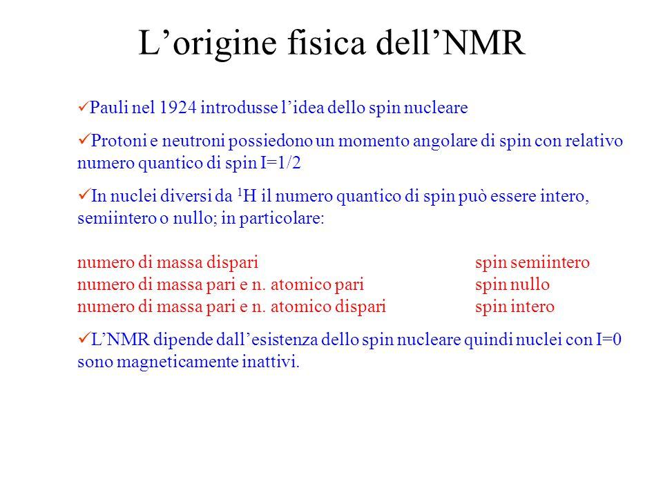 MRI il segnale NMR I principali parametri che influenzano il segnale NMR sono:  densità dei nuclei  tempi di rilassamento T1 e T2  diffusione dei nuclei  chemical shift  presenza di materiali che modificano il campo magnetico locale Le immagini MR di routine sono ottenute in modo da rappresentare prevalentemente: T1, T2 e D utilizzando sequenze di impulsi opportune