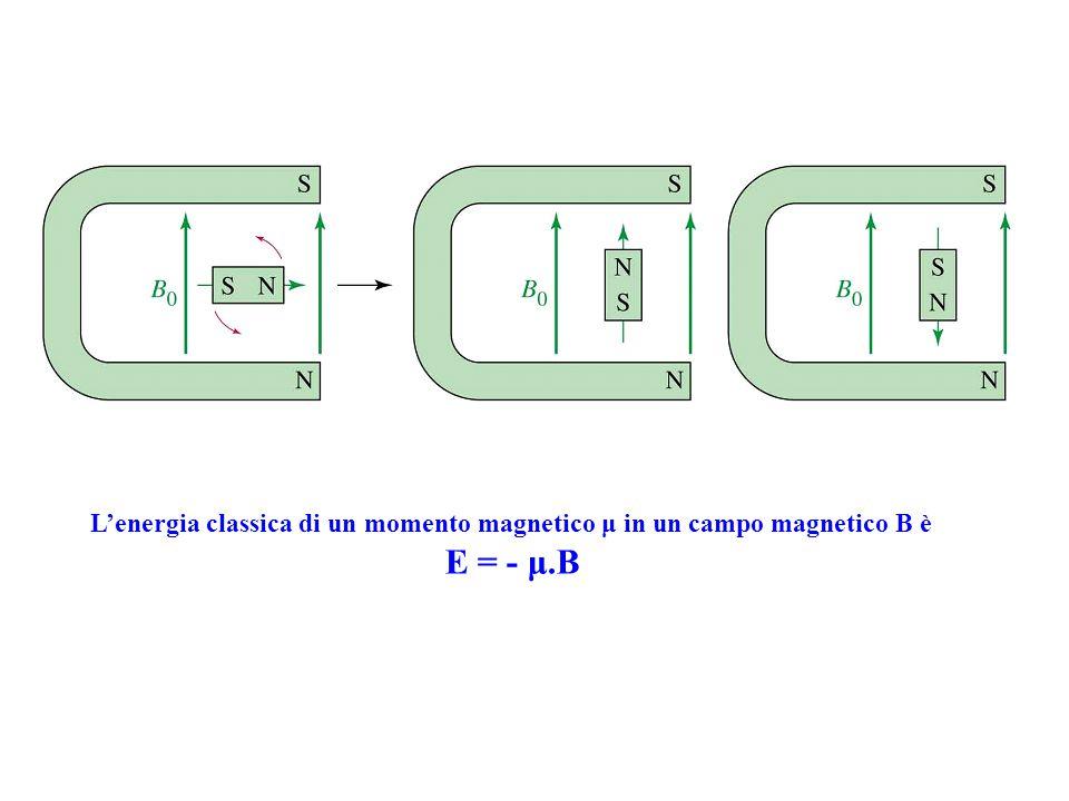 Lo spostamento chimico Se tutti i protoni assorbissero alla stessa frequenza in un campo magnetico esterno B 0, l'informazione sarebbe praticamente nulla.