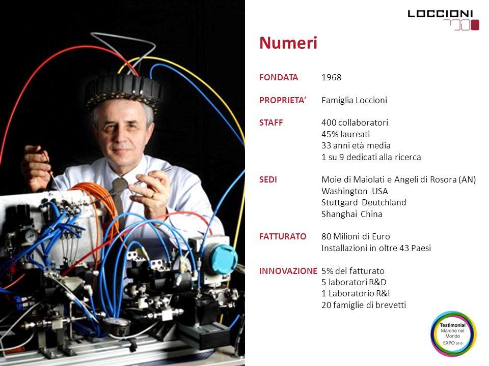 Numeri FONDATA1968 PROPRIETA'Famiglia Loccioni STAFF400 collaboratori 45% laureati 33 anni età media 1 su 9 dedicati alla ricerca SEDIMoie di Maiolati