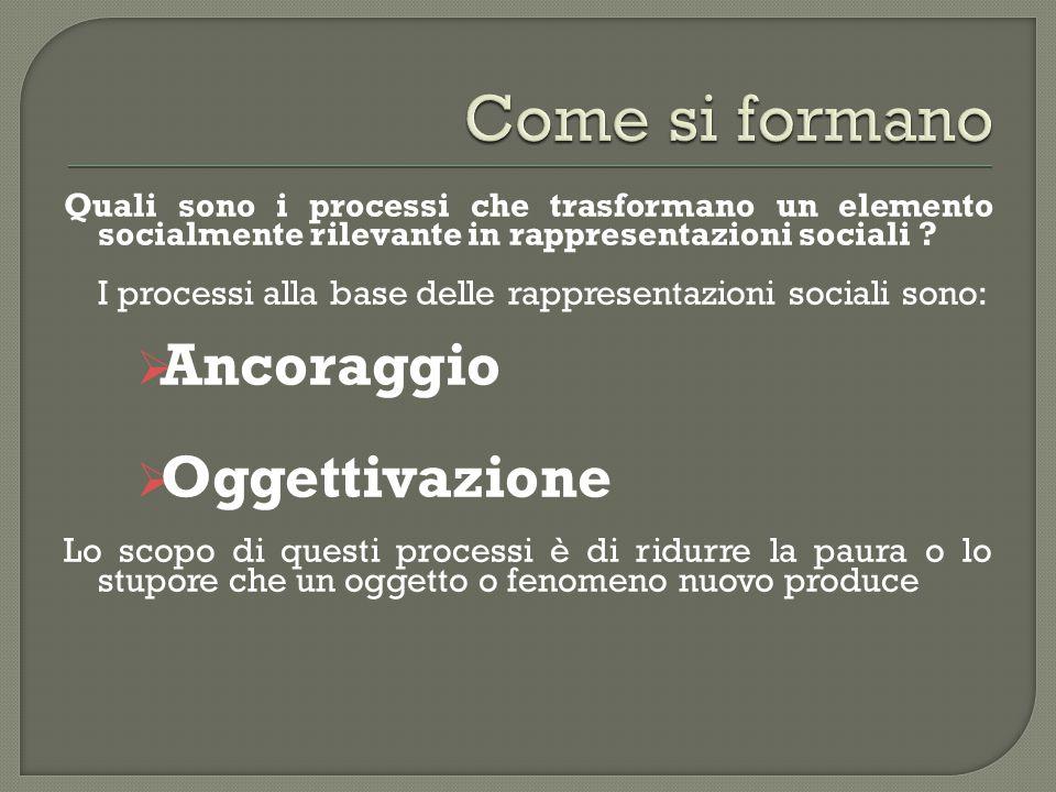 Quali sono i processi che trasformano un elemento socialmente rilevante in rappresentazioni sociali ? I processi alla base delle rappresentazioni soci
