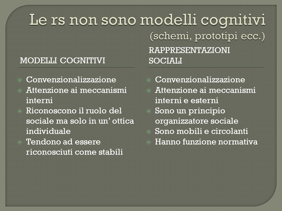 MODELLI COGNITIVI RAPPRESENTAZIONI SOCIALI  Convenzionalizzazione  Attenzione ai meccanismi interni  Riconoscono il ruolo del sociale ma solo in un