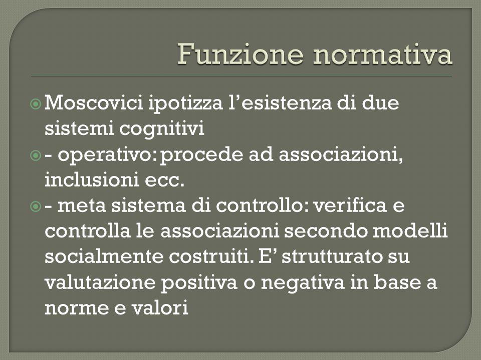  Moscovici ipotizza l'esistenza di due sistemi cognitivi  - operativo: procede ad associazioni, inclusioni ecc.  - meta sistema di controllo: verif