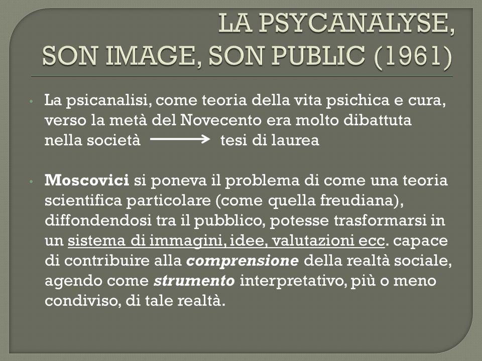 La psicanalisi, come teoria della vita psichica e cura, verso la metà del Novecento era molto dibattuta nella società tesi di laurea Moscovici si pone