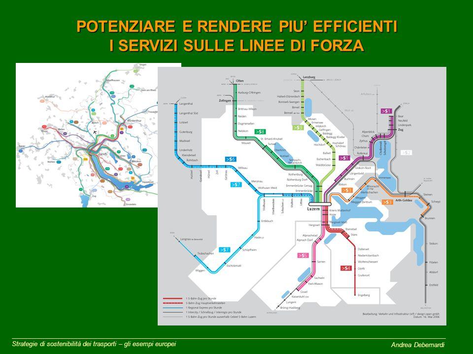 Andrea Debernardi POTENZIARE E RENDERE PIU' EFFICIENTI I SERVIZI SULLE LINEE DI FORZA Strategie di sostenibilità dei trasporti – gli esempi europei