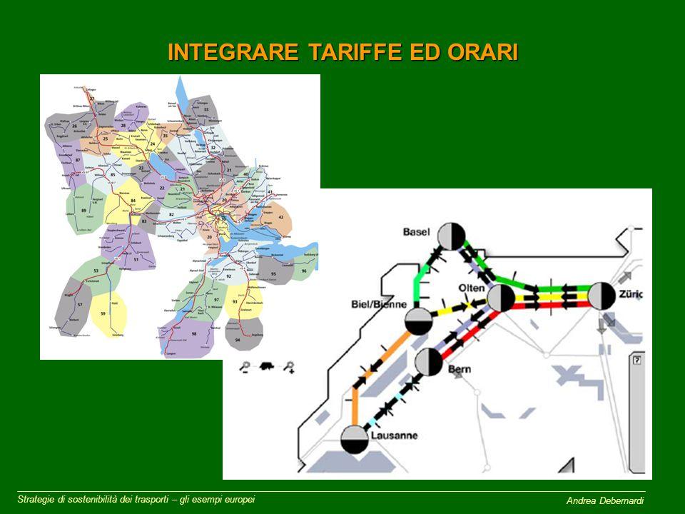 Andrea Debernardi INTEGRARE TARIFFE ED ORARI Strategie di sostenibilità dei trasporti – gli esempi europei
