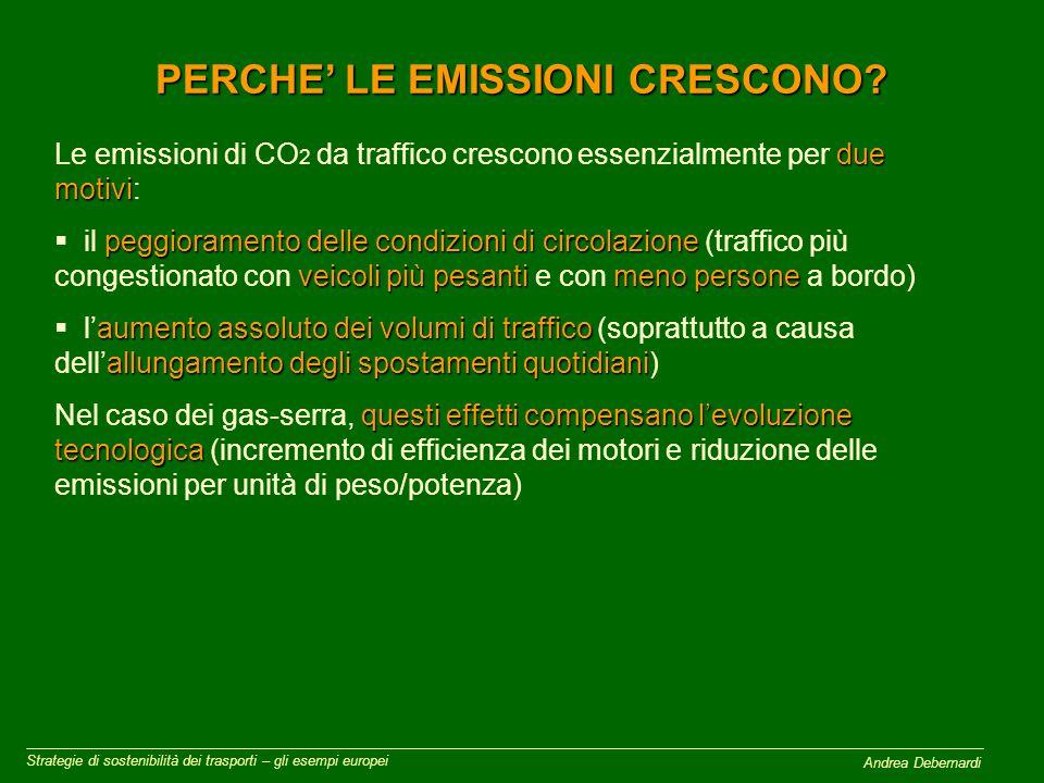 Andrea Debernardi PERCHE' LE EMISSIONI CRESCONO.