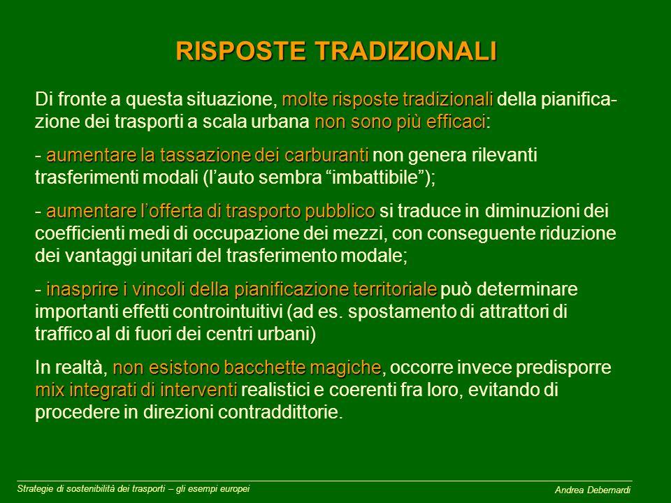 Andrea Debernardi TARIFFAZIONE DELL'USO DELL'AUTO IN AREA URBANA Strategie di sostenibilità dei trasporti – gli esempi europei