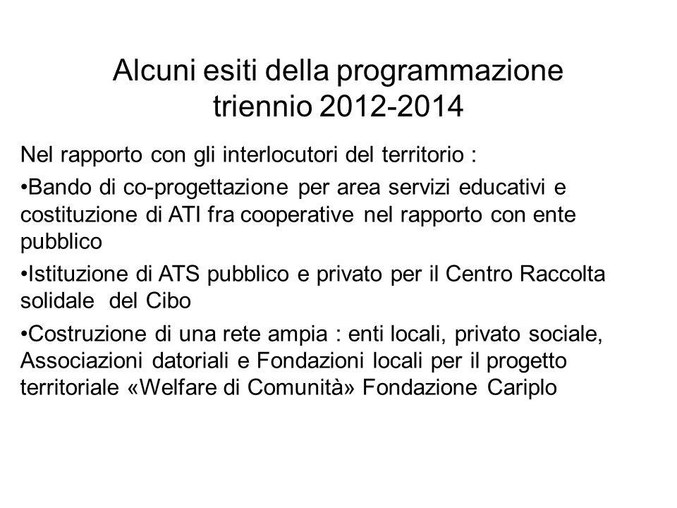 Alcuni esiti della programmazione triennio 2012-2014 Nel rapporto con gli interlocutori del territorio : Bando di co-progettazione per area servizi ed