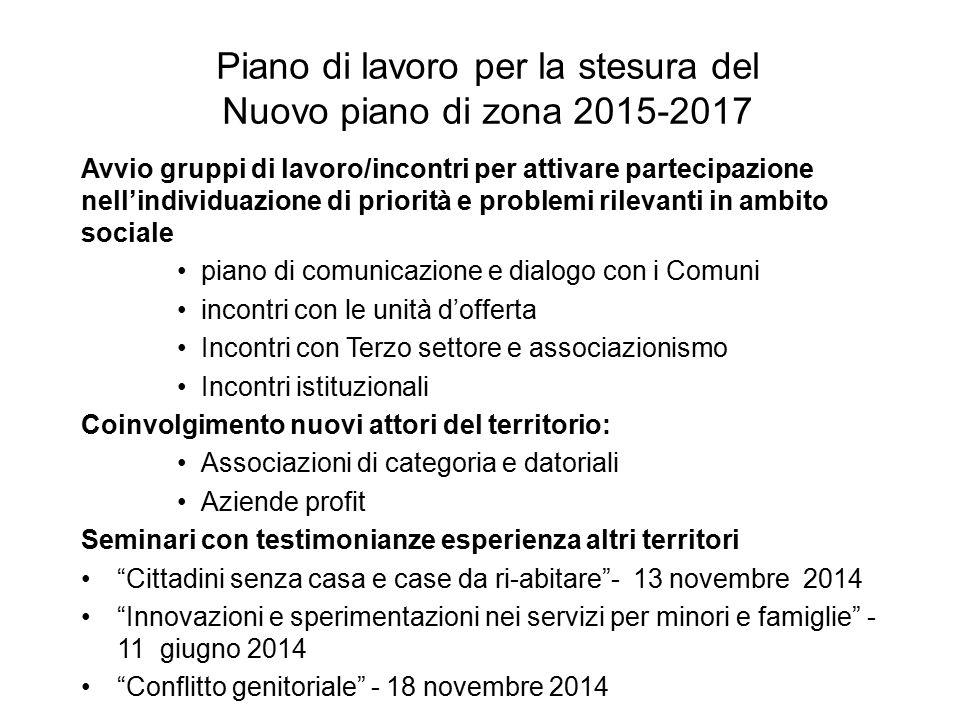 Piano di lavoro per la stesura del Nuovo piano di zona 2015-2017 Avvio gruppi di lavoro/incontri per attivare partecipazione nell'individuazione di pr