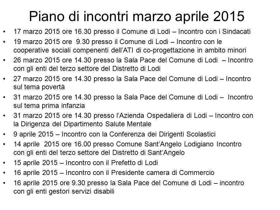 Piano di incontri marzo aprile 2015 17 marzo 2015 ore 16.30 presso il Comune di Lodi – Incontro con i Sindacati 19 marzo 2015 ore 9.30 presso il Comun