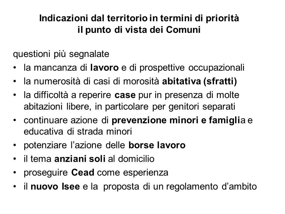 Indicazioni dal territorio in termini di priorità il punto di vista dei Comuni questioni più segnalate la mancanza di lavoro e di prospettive occupazi
