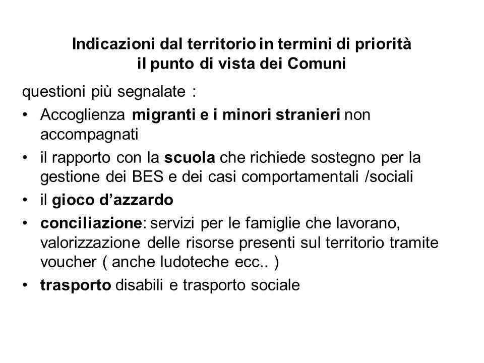 Indicazioni dal territorio in termini di priorità il punto di vista dei Comuni questioni più segnalate : Accoglienza migranti e i minori stranieri non