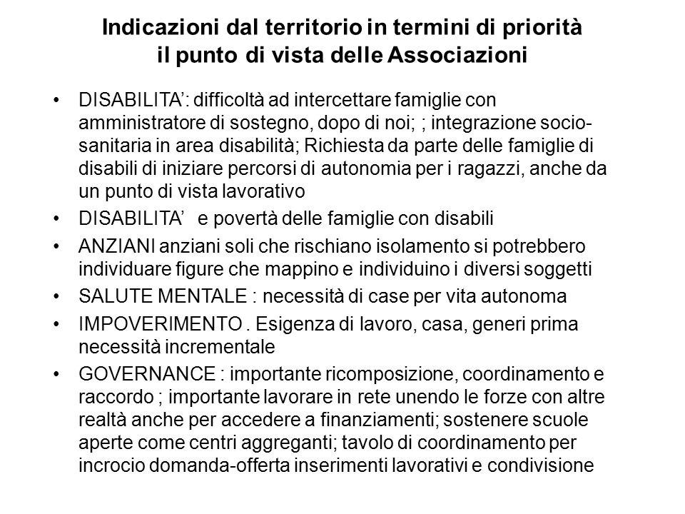 Indicazioni dal territorio in termini di priorità il punto di vista delle Associazioni DISABILITA': difficoltà ad intercettare famiglie con amministra