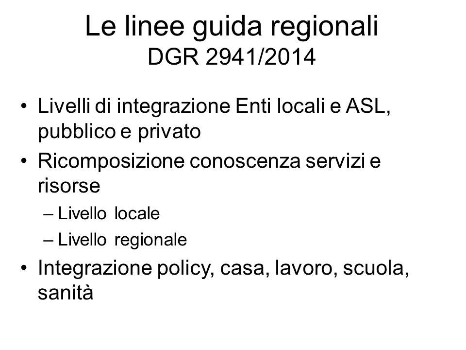Le linee guida regionali DGR 2941/2014 Livelli di integrazione Enti locali e ASL, pubblico e privato Ricomposizione conoscenza servizi e risorse –Live