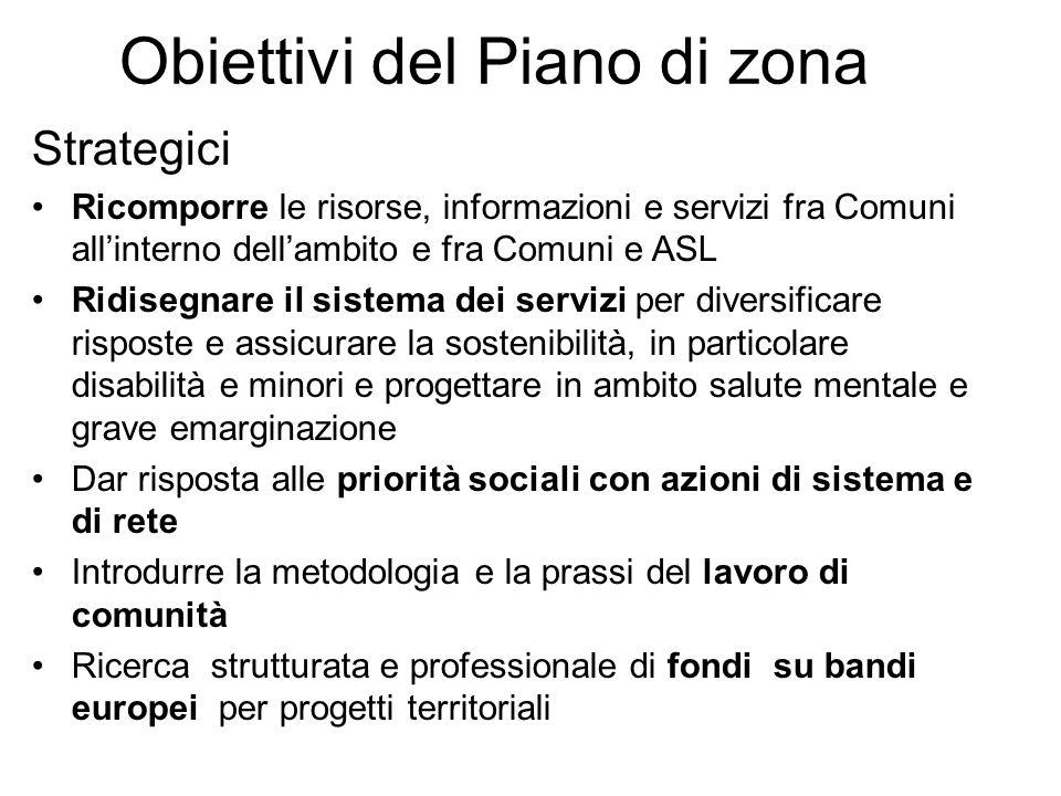 Obiettivi del Piano di zona Strategici Ricomporre le risorse, informazioni e servizi fra Comuni all'interno dell'ambito e fra Comuni e ASL Ridisegnare