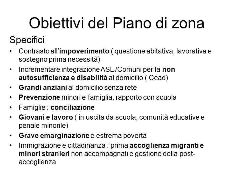 Obiettivi del Piano di zona Specifici Contrasto all'impoverimento ( questione abitativa, lavorativa e sostegno prima necessità) Incrementare integrazi