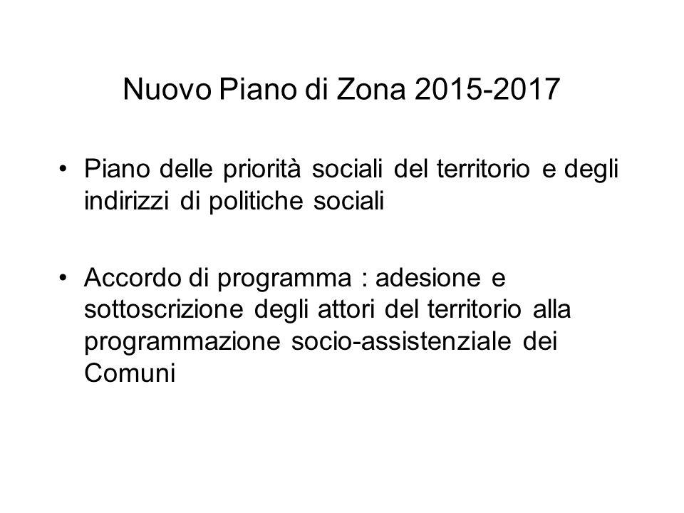 Nuovo Piano di Zona 2015-2017 Piano delle priorità sociali del territorio e degli indirizzi di politiche sociali Accordo di programma : adesione e sot