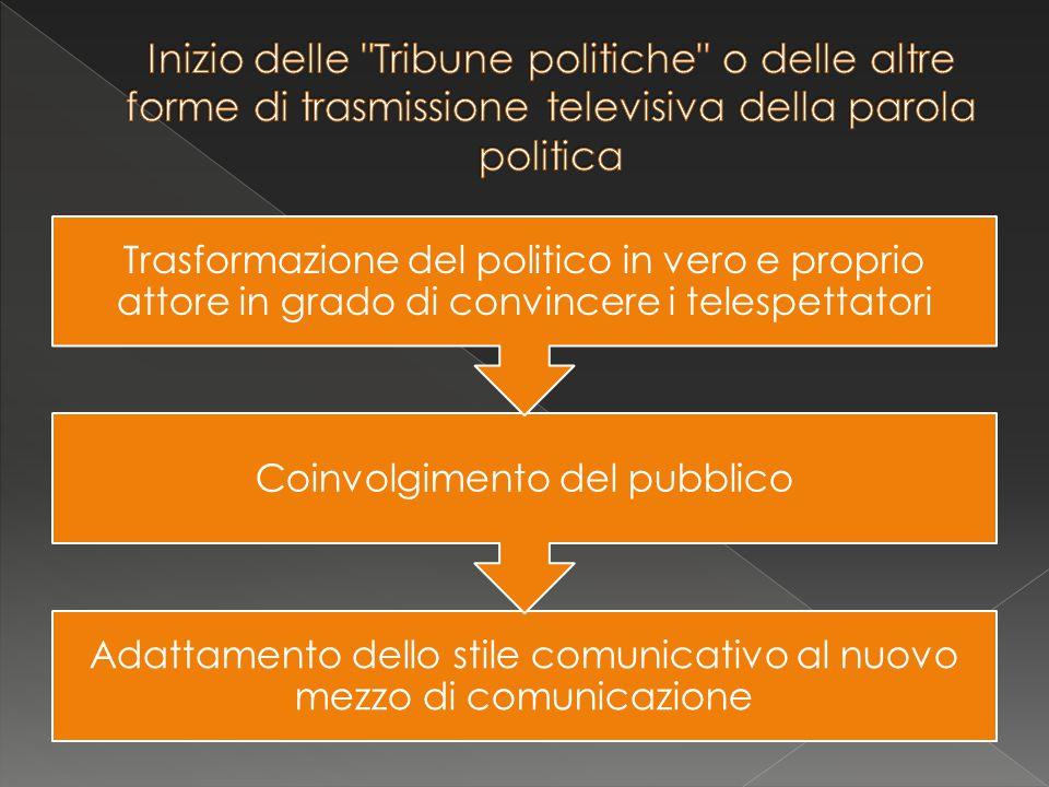 Adattamento dello stile comunicativo al nuovo mezzo di comunicazione Coinvolgimento del pubblico Trasformazione del politico in vero e proprio attore in grado di convincere i telespettatori