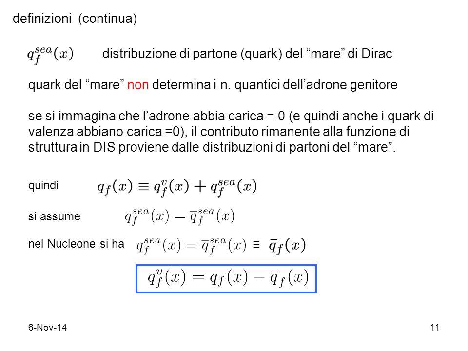 6-Nov-1411 definizioni (continua) distribuzione di partone (quark) del mare di Dirac quark del mare non determina i n.