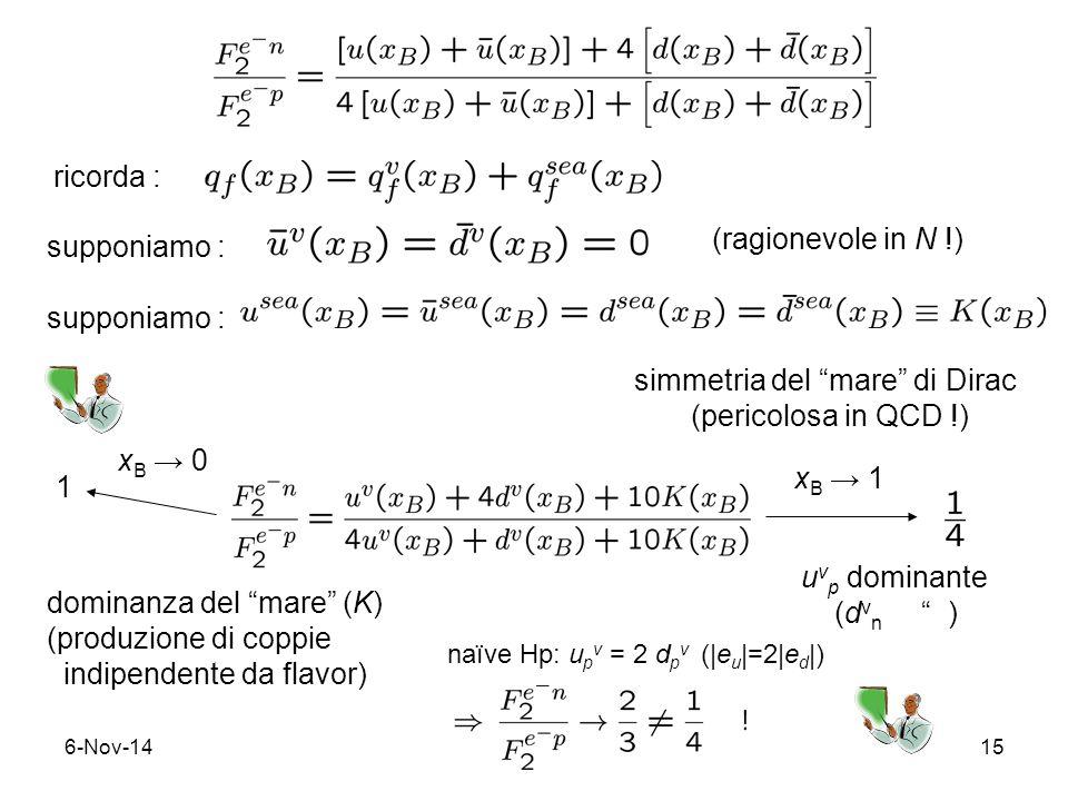6-Nov-1415 ricorda : supponiamo : (ragionevole in N !) supponiamo : simmetria del mare di Dirac (pericolosa in QCD !) 1 x B → 0 x B → 1 dominanza del mare (K) (produzione di coppie indipendente da flavor) u v p dominante (d v n ) naïve Hp: u p v = 2 d p v (|e u |=2|e d |)