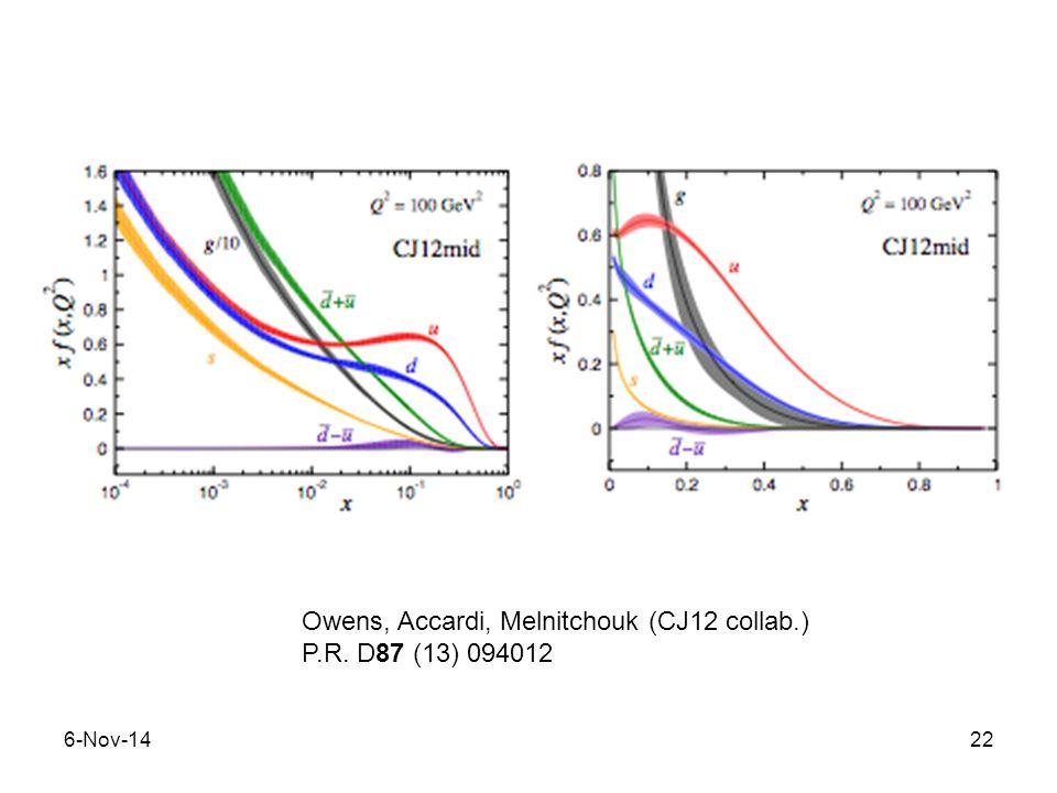 6-Nov-1422 Owens, Accardi, Melnitchouk (CJ12 collab.) P.R. D87 (13) 094012