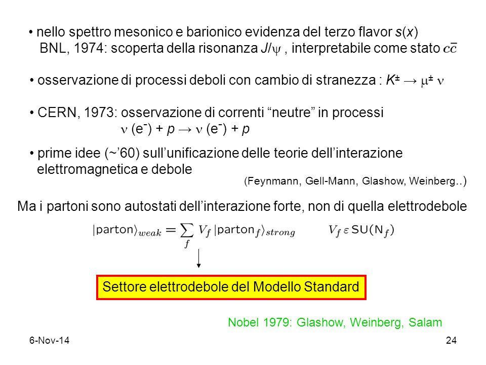 6-Nov-1424 nello spettro mesonico e barionico evidenza del terzo flavor s(x) BNL, 1974: scoperta della risonanza J/ , interpretabile come stato osservazione di processi deboli con cambio di stranezza : K ± →  ± CERN, 1973: osservazione di correnti neutre in processi  (e - ) + p → (e - ) + p prime idee (~'60) sull'unificazione delle teorie dell'interazione elettromagnetica e debole Settore elettrodebole del Modello Standard Nobel 1979: Glashow, Weinberg, Salam (Feynmann, Gell-Mann, Glashow, Weinberg..) Ma i partoni sono autostati dell'interazione forte, non di quella elettrodebole
