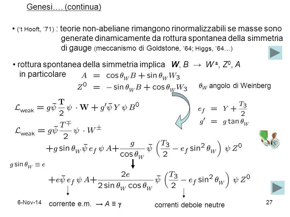 6-Nov-1427 Genesi…. (continua) ('t Hooft, '71) : teorie non-abeliane rimangono rinormalizzabili se masse sono generate dinamicamente da rottura sponta