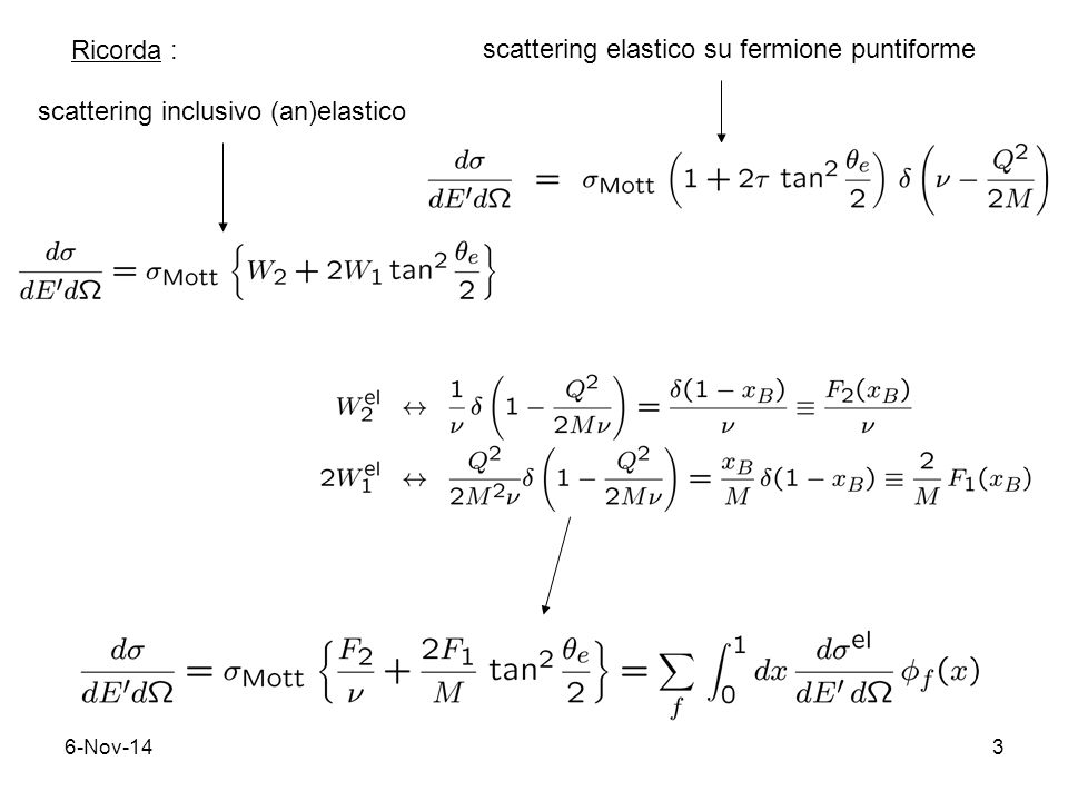 6-Nov-143 Ricorda : scattering inclusivo (an)elastico scattering elastico su fermione puntiforme