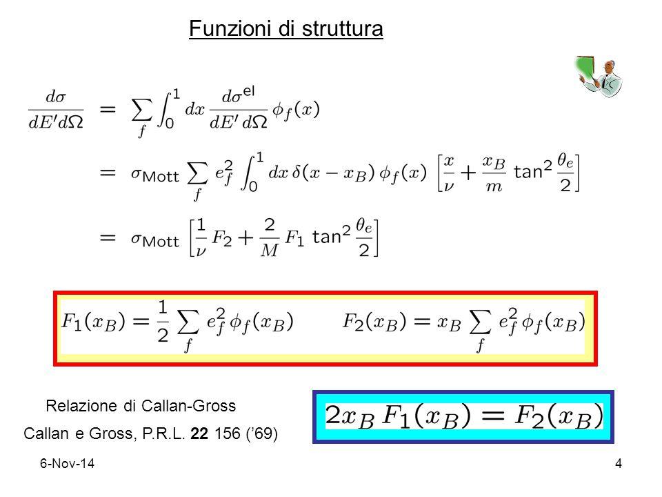6-Nov-144 Funzioni di struttura Relazione di Callan-Gross Callan e Gross, P.R.L. 22 156 ('69)