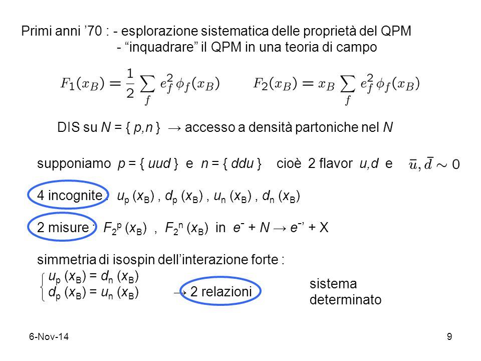 6-Nov-149 Primi anni '70 : - esplorazione sistematica delle proprietà del QPM - inquadrare il QPM in una teoria di campo DIS su N = { p,n } → accesso a densità partoniche nel N supponiamo p = { uud } e n = { ddu } cioè 2 flavor u,d e 4 incognite : u p (x B ), d p (x B ), u n (x B ), d n (x B ) 2 misure : F 2 p (x B ), F 2 n (x B ) in e - + N → e - ' + X simmetria di isospin dell'interazione forte : u p (x B ) = d n (x B ) d p (x B ) = u n (x B ) → 2 relazioni sistema determinato