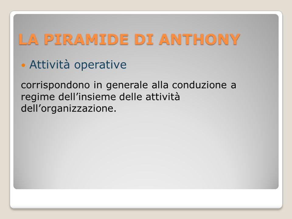 LA PIRAMIDE DI ANTHONY Attività operative corrispondono in generale alla conduzione a regime dell'insieme delle attività dell'organizzazione.