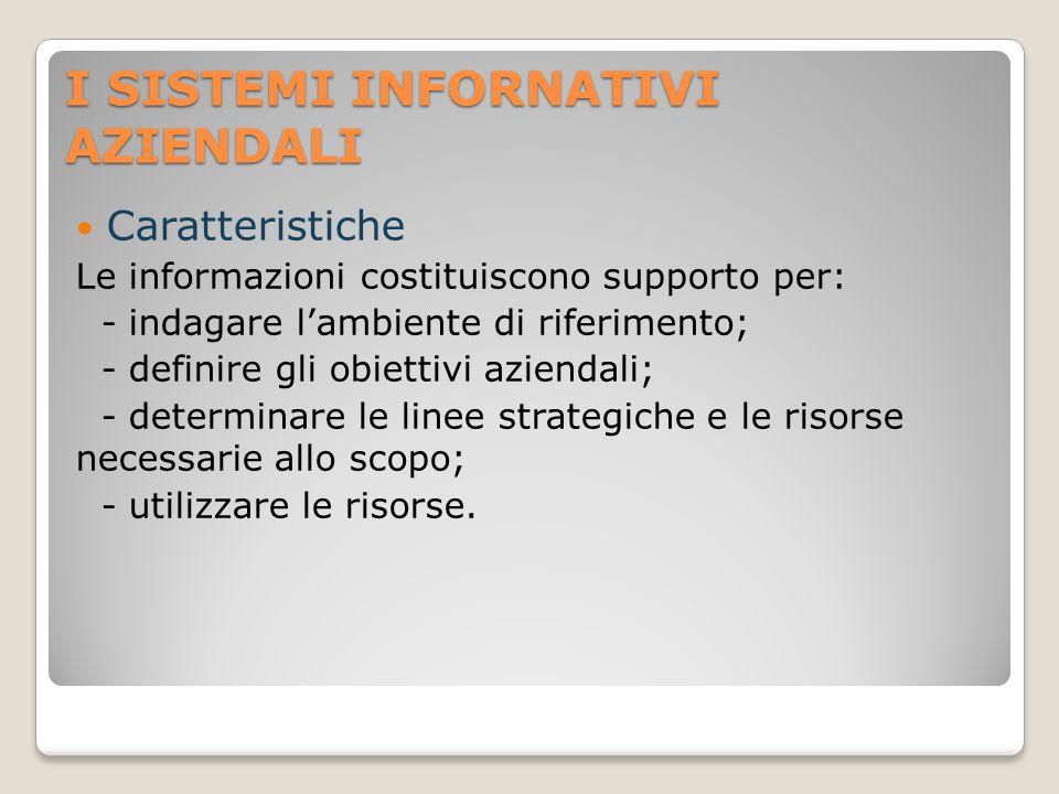 I SISTEMI INFORNATIVI AZIENDALI Caratteristiche Le informazioni costituiscono supporto per: - indagare l'ambiente di riferimento; - definire gli obiet