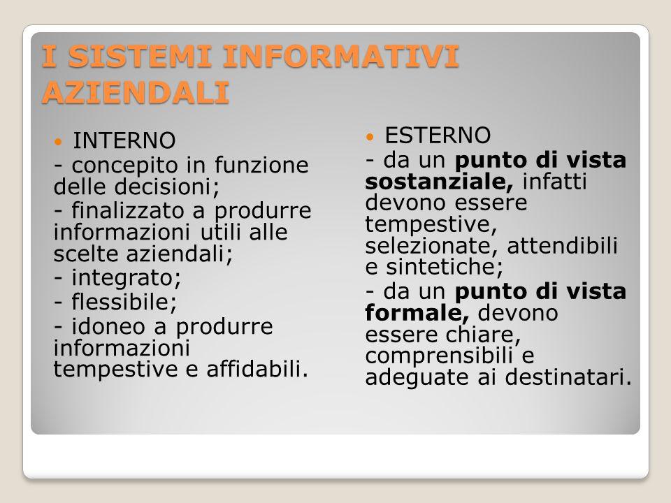 I SISTEMI INFORMATIVI AZIENDALI INTERNO - concepito in funzione delle decisioni; - finalizzato a produrre informazioni utili alle scelte aziendali; -