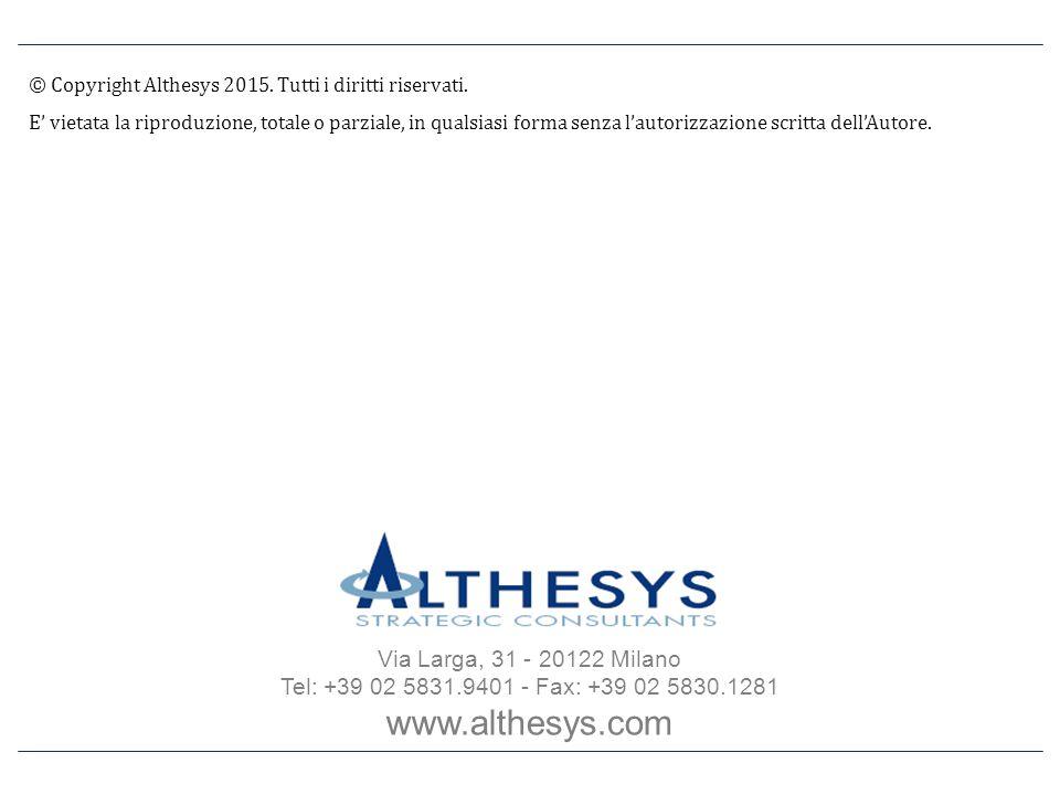 Le public company dei territori, un valore per l'Italia Via Larga, 31 - 20122 Milano Tel: +39 02 5831.9401 - Fax: +39 02 5830.1281 www.althesys.com © Copyright Althesys 2015.