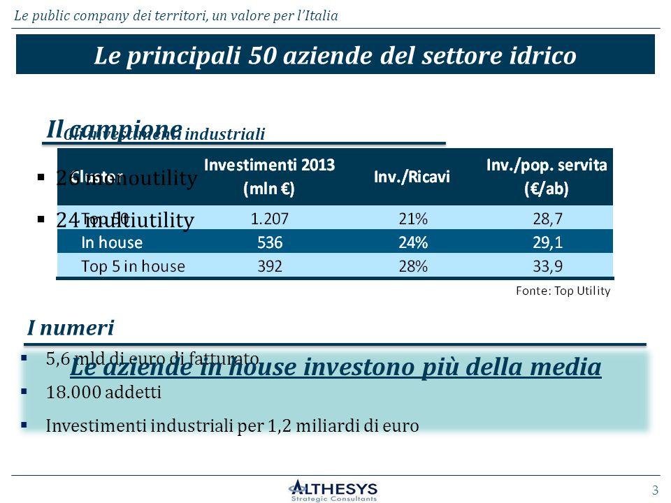 Le public company dei territori, un valore per l'Italia Gli investimenti industriali 3 Le principali 50 aziende del settore idrico  26 monoutility Il campione  5,6 mld di euro di fatturato  18.000 addetti  Investimenti industriali per 1,2 miliardi di euro I numeri  24 multiutility Le aziende in house investono più della media