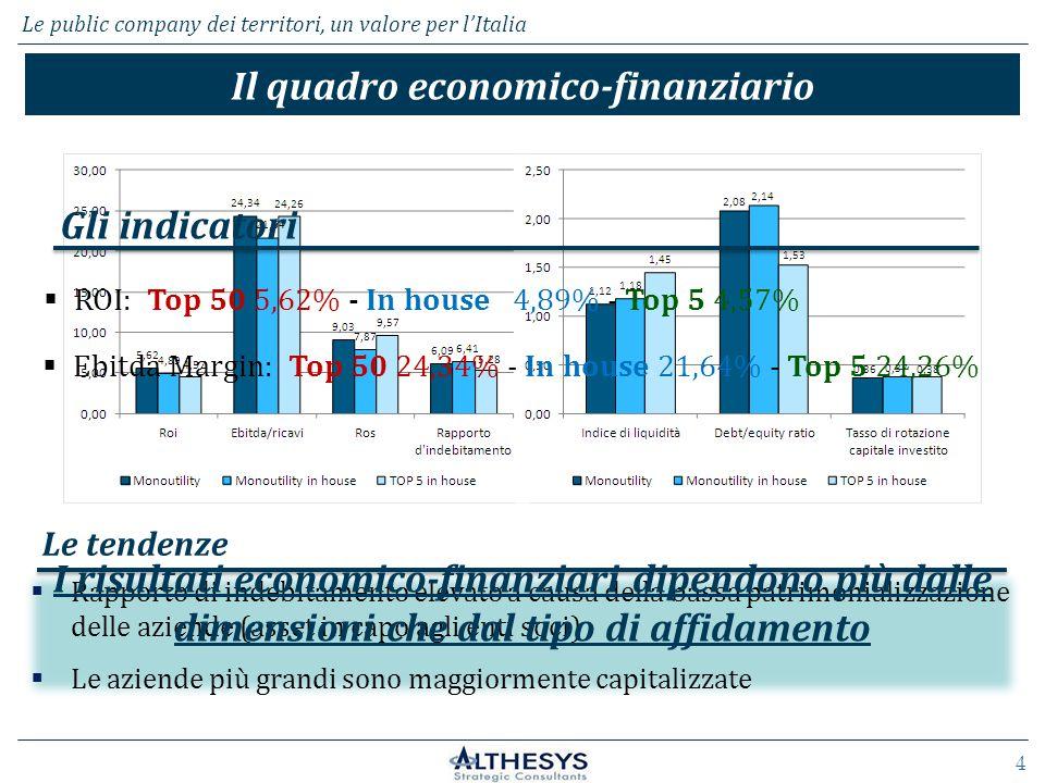 Le public company dei territori, un valore per l'Italia 4 Il quadro economico-finanziario  ROI: Top 50 5,62% - In house 4,89% - Top 5 4,57% Gli indicatori  Rapporto di indebitamento elevato a causa della bassa patrimonializzazione delle aziende (asset in capo agli enti soci)  Le aziende più grandi sono maggiormente capitalizzate Le tendenze  Ebitda Margin: Top 50 24,34% - In house 21,64% - Top 5 24,26% I risultati economico-finanziari dipendono più dalle dimensioni che dal tipo di affidamento