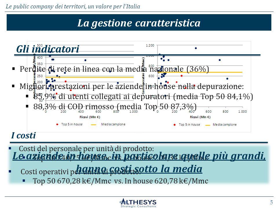 Le public company dei territori, un valore per l'Italia  Costi del personale per unità di prodotto:  Top 50 240,25 k€/Mmc vs.