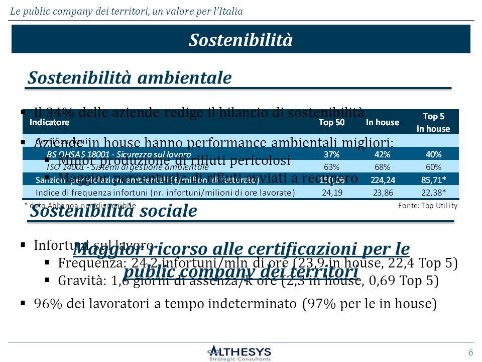 Le public company dei territori, un valore per l'Italia  Infortuni sul lavoro  Frequenza: 24,2 infortuni/mln di ore (23,9 in house, 22,4 Top 5)  Gravità: 1,6 giorni di assenza/k ore (2,3 in house, 0,69 Top 5) Maggior ricorso alle certificazioni per le public company dei territori 6 Sostenibilità  Il 34% delle aziende redige il bilancio di sostenibilità Sostenibilità ambientale  Aziende in house hanno performance ambientali migliori:  Minor produzione di rifiuti pericolosi  Maggior percentuale di rifiuti avviati a recupero Sostenibilità sociale  96% dei lavoratori a tempo indeterminato (97% per le in house)