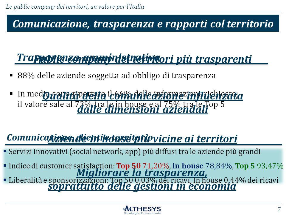 Le public company dei territori, un valore per l'Italia  Servizi innovativi (social network, app) più diffusi tra le aziende più grandi  Indice di customer satisfaction: Top 50 71,20%, In house 78,84%, Top 5 93,47%  Liberalità e sponsorizzazioni: Top 50 0,03% dei ricavi, In house 0,44% dei ricavi Aziende in house più vicine ai territori 7 Comunicazione, trasparenza e rapporti col territorio  88% delle aziende soggetta ad obbligo di trasparenza Trasparenza amministrativa  In media sono riportate il 66% delle informazioni richieste; il valore sale al 73% tra le in house e al 75% tra le Top 5 Public company dei territori più trasparenti Comunicazione, clienti e territorio Qualità della comunicazione influenzata dalle dimensioni aziendali Migliorare la trasparenza, soprattutto delle gestioni in economia
