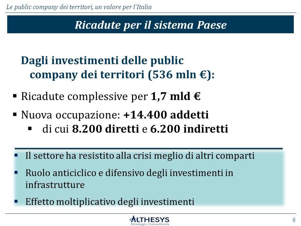 Le public company dei territori, un valore per l'Italia  Il settore ha resistito alla crisi meglio di altri comparti  Ruolo anticiclico e difensivo degli investimenti in infrastrutture  Effetto moltiplicativo degli investimenti 8 Ricadute per il sistema Paese Dagli investimenti delle public company dei territori (536 mln €):  Ricadute complessive per 1,7 mld €  Nuova occupazione: +14.400 addetti  di cui 8.200 diretti e 6.200 indiretti