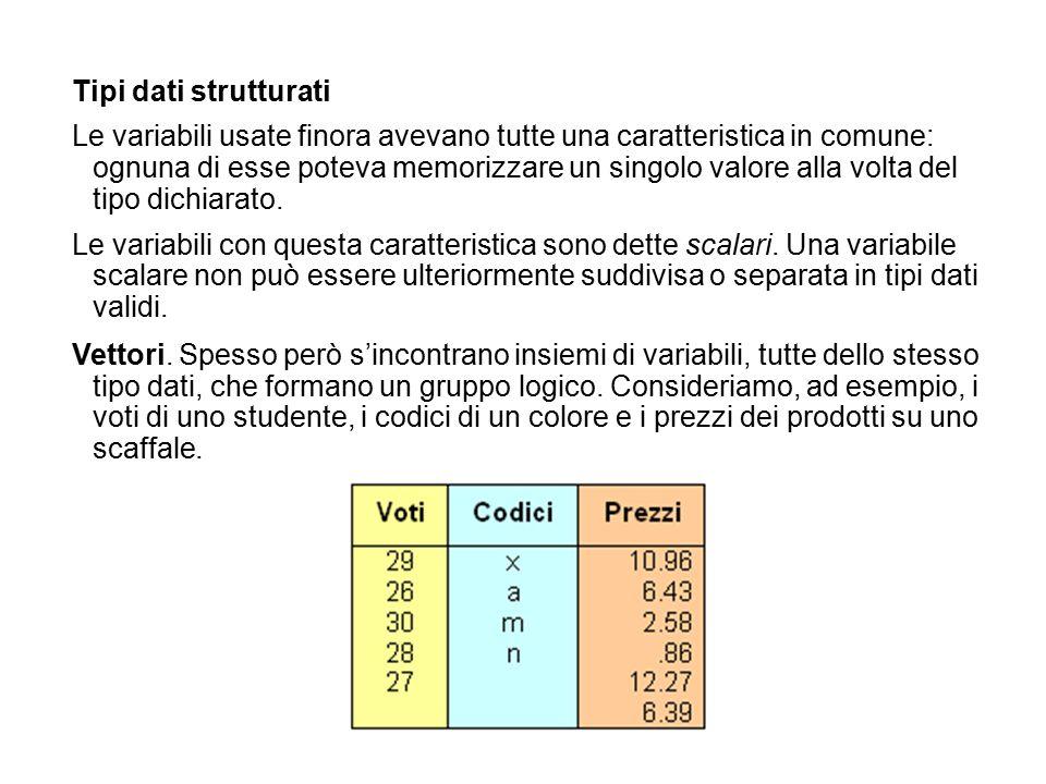 Tipi dati strutturati Le variabili usate finora avevano tutte una caratteristica in comune: ognuna di esse poteva memorizzare un singolo valore alla volta del tipo dichiarato.