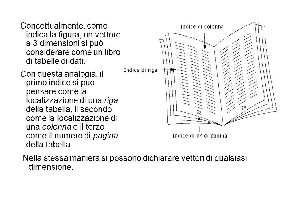 Concettualmente, come indica la figura, un vettore a 3 dimensioni si può considerare come un libro di tabelle di dati.