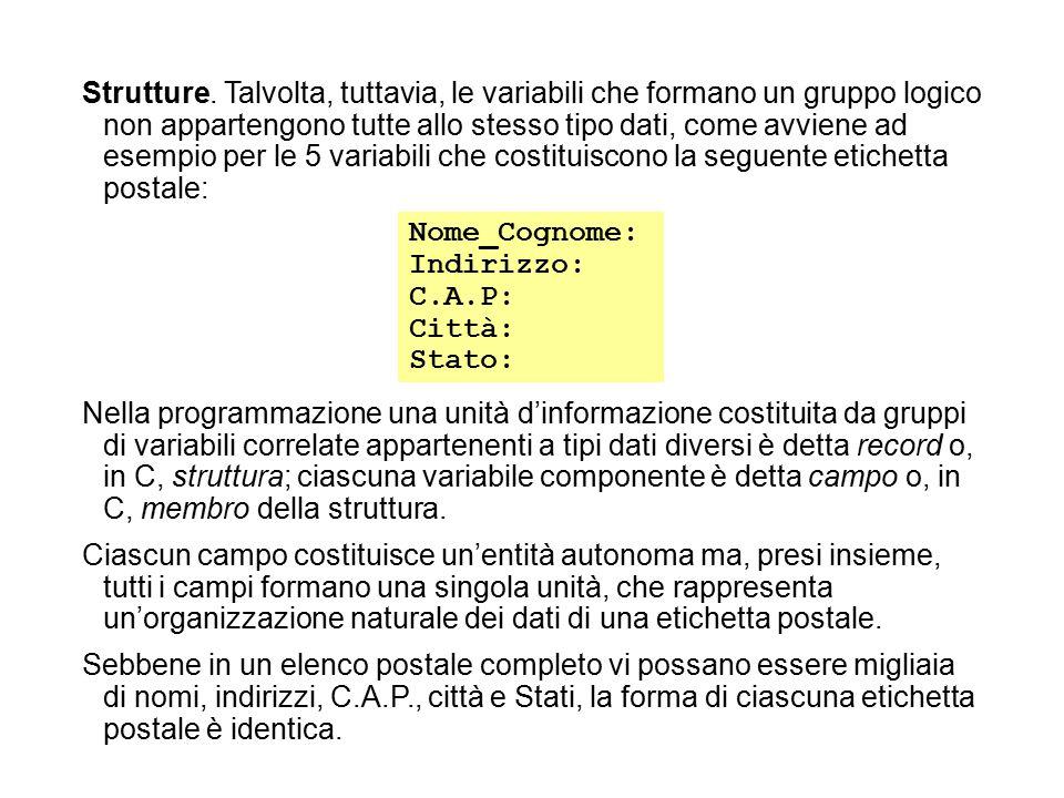 Nella programmazione una unità d'informazione costituita da gruppi di variabili correlate appartenenti a tipi dati diversi è detta record o, in C, struttura; ciascuna variabile componente è detta campo o, in C, membro della struttura.