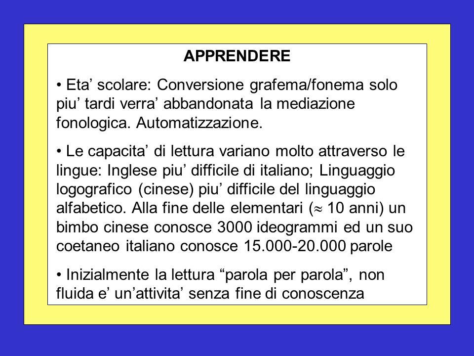 APPRENDERE Eta' scolare: Conversione grafema/fonema solo piu' tardi verra' abbandonata la mediazione fonologica.