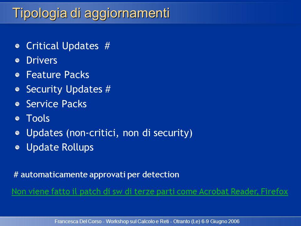 Francesca Del Corso - Workshop sul Calcolo e Reti - Otranto (Le) 6-9 Giugno 2006 Tipologia di aggiornamenti Critical Updates # Drivers Feature Packs S
