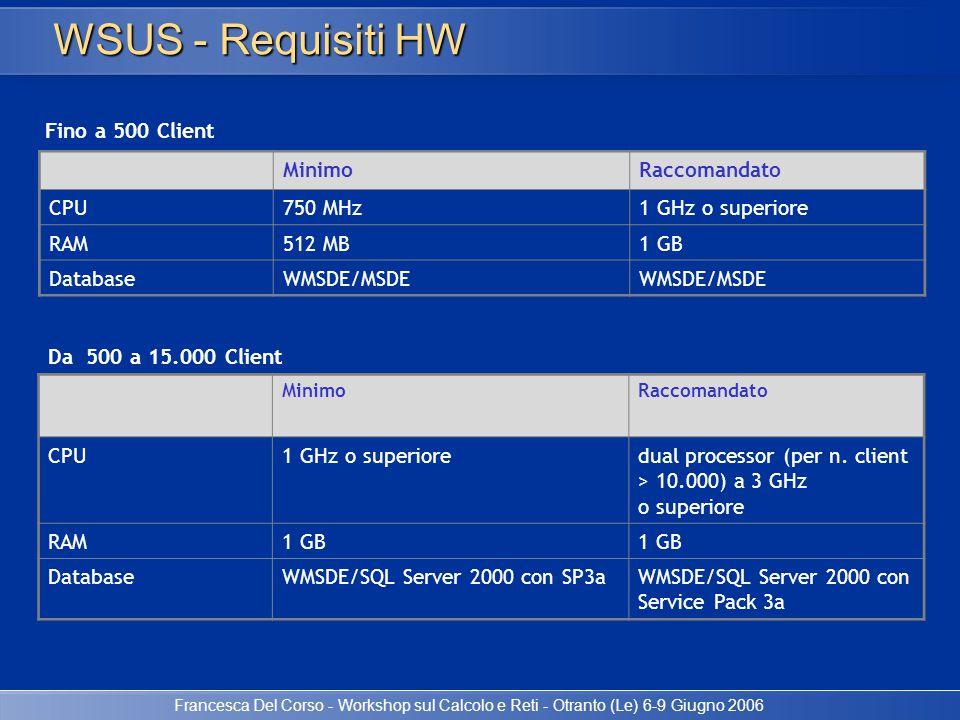 Francesca Del Corso - Workshop sul Calcolo e Reti - Otranto (Le) 6-9 Giugno 2006 WSUS - Requisiti HW Fino a 500 Client MinimoRaccomandato CPU750 MHz1