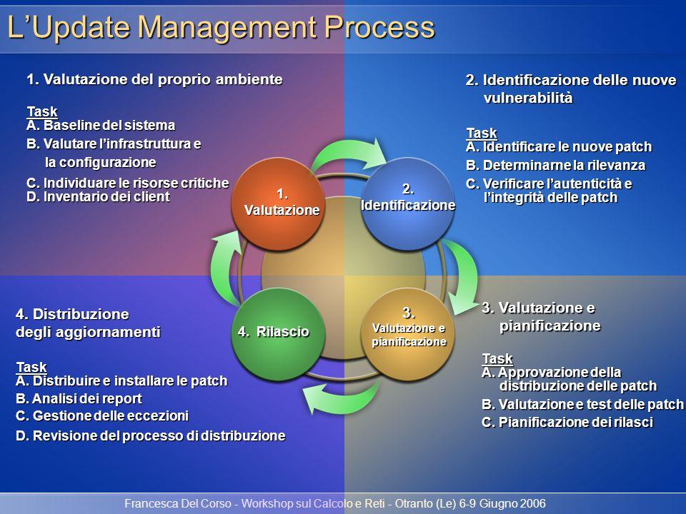 Francesca Del Corso - Workshop sul Calcolo e Reti - Otranto (Le) 6-9 Giugno 2006 L'Update Management Process 1. Valutazione del proprio ambiente Task