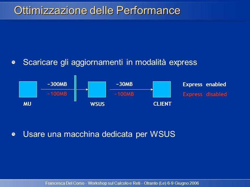 Francesca Del Corso - Workshop sul Calcolo e Reti - Otranto (Le) 6-9 Giugno 2006 Ottimizzazione delle Performance Scaricare gli aggiornamenti in modal