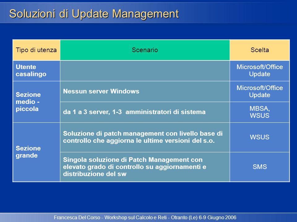 Francesca Del Corso - Workshop sul Calcolo e Reti - Otranto (Le) 6-9 Giugno 2006 Proposte di lavoro Verifica problematiche WSUS http://blogs.technet.com/WSUS Sistemi alternativi di full-patch management